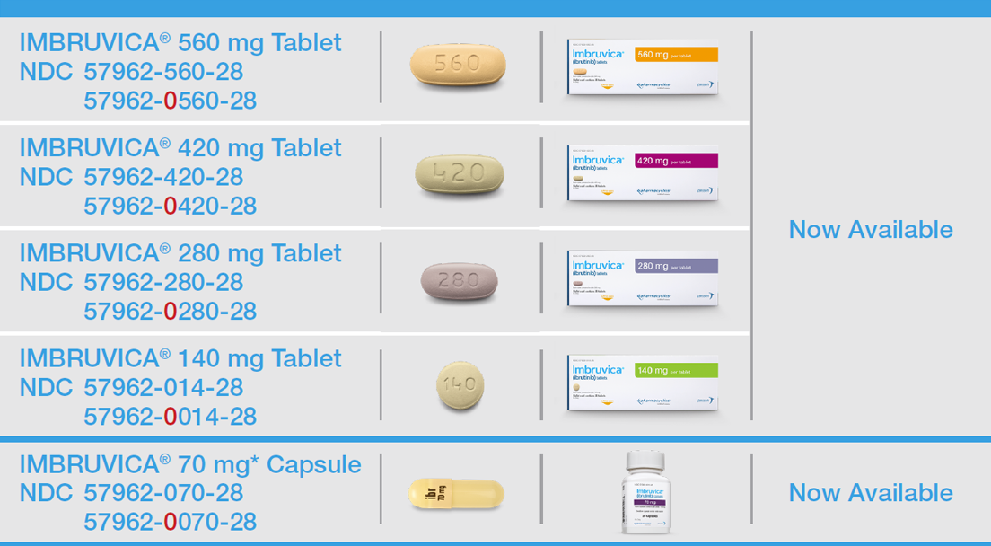 IMBRUVICA® Tablets and Capsule